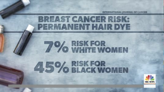 Permanent Hair Dye And Chemical Straighteners May Be A Link To Breast Cancer